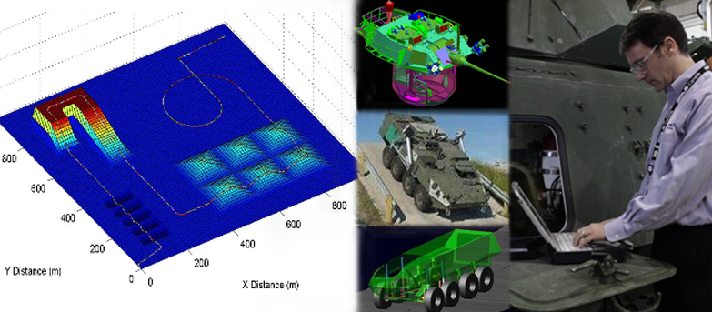 General Dynamics Land Systems Capabilities
